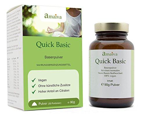 Basenpulver Quick Basic im Basenpulver Fakten-Test 2019