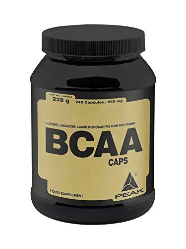 BCAA Caps im BCAA Fakten-Test 2018