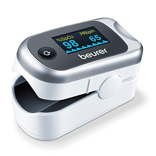 PO 40 Pulsoximeter im Pulsoximeter Fakten-Test 2018