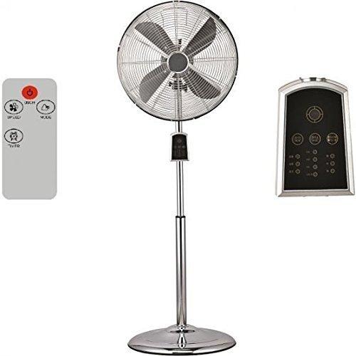 Retro Ventilator im Axialventilator Fakten-Test 2019